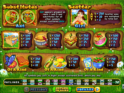 free Small Fortune slot paytable