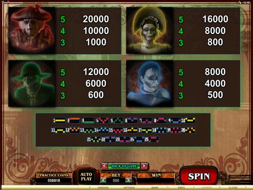 free Phantom Cash slot paytable