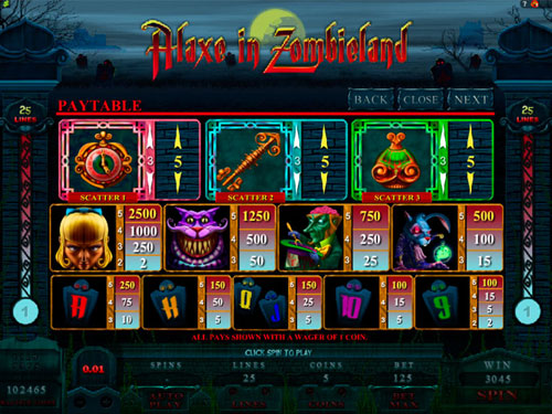 free Alaxe in Zombieland slot paytable