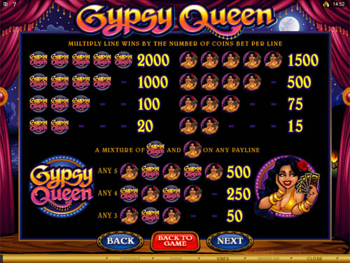 free Gypsy Queen slot paytable