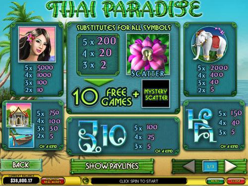free Thai Paradise slot paytable