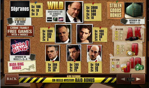 free The Sopranos slot paytable