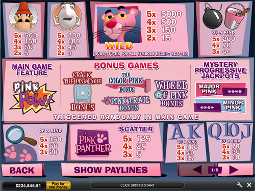 free Pink Panther slot paytable