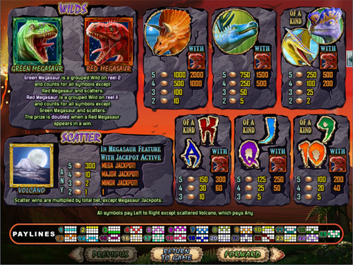 free Megasaur slot paytable