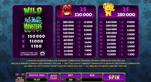 free So Many Monsters slot paytable