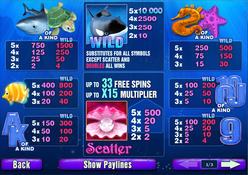 free Great Blue slot paytable