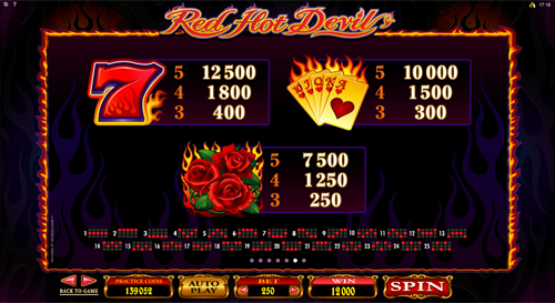 free Red Hot Devil slot paytable