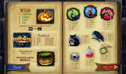 free Halloween Fortune slot paytable