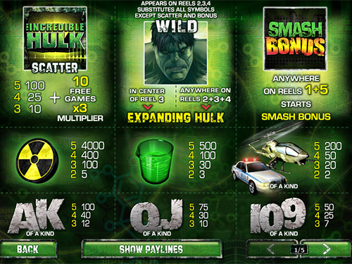 free Incredible Hulk 50 Lines slot paytable