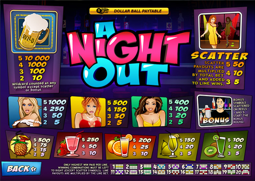 free A Night Out slot paytable