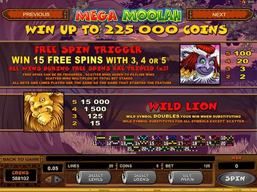 free Mega Moolah free spins rules