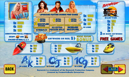free Baywatch slot paytable