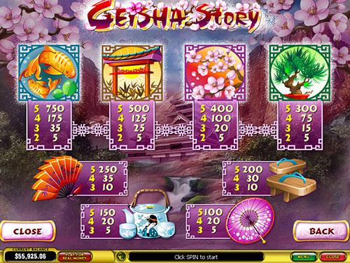 free Geisha Story slot paytable