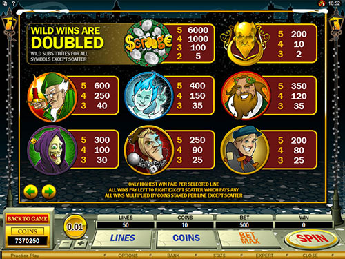 free Scrooge slot paytable