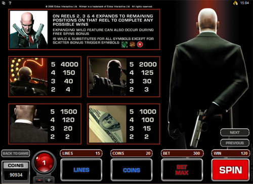 free Hitman slot paytable