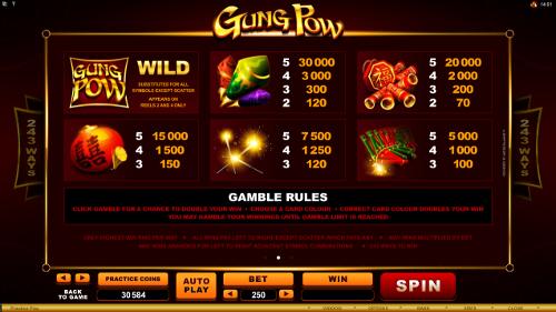 free Gung Pow slot paytable