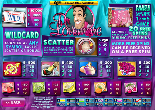 free Dr Lovemore slot paytable