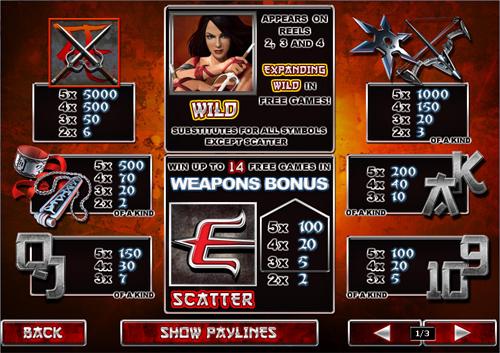 free Elektra slot paytable