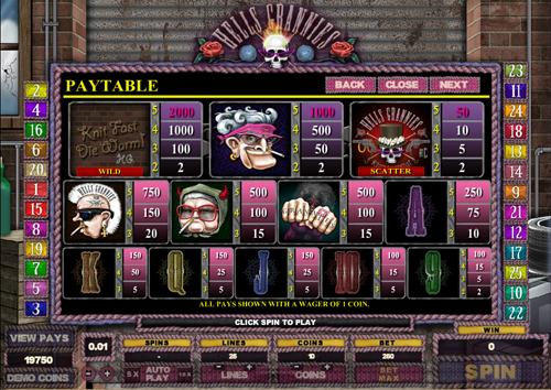 free Hells Grannies slot paytable