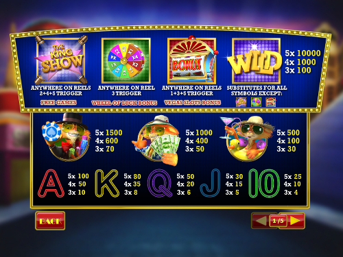 free Cat in Vegas slot paytable