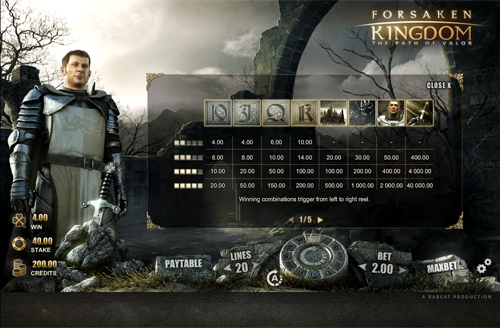 free Forsaken Kingdom slot paytable