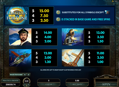 free Leagues of Fortune slot paytable