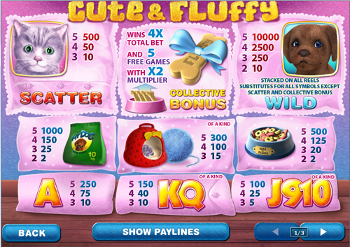free Cute & Fluffy slot paytable