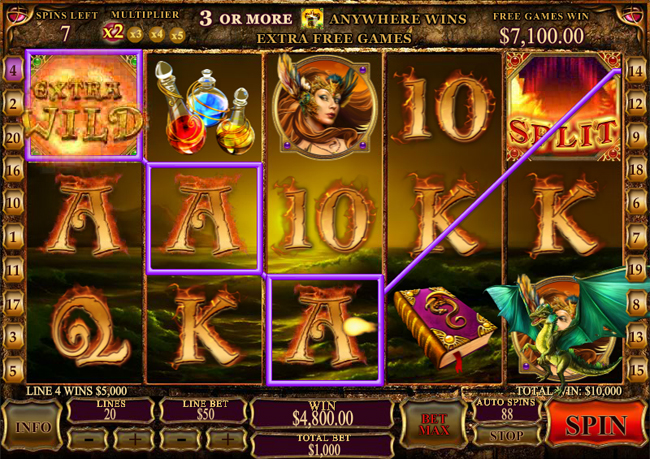 free Dragon Kingdom slot bonus feature