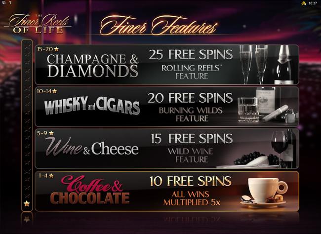 free The Finer Reels of Life slot bonus feature