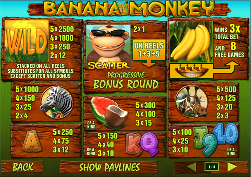 free Banana Monkey slot paytable