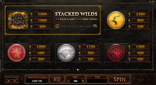 free Game of Thrones - 243 Ways slot paytable