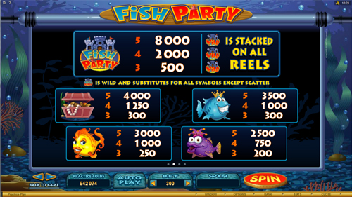 free Fish Party slot paytable