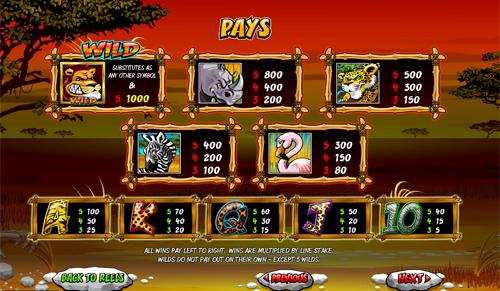 free Wild Gambler slot paytable