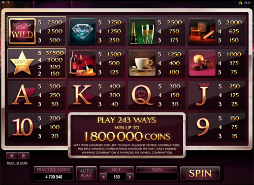 free The Finer Reels of Life slot paytable