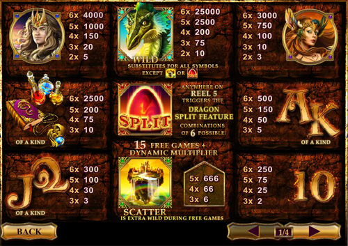 free Dragon Kingdom slot paytable
