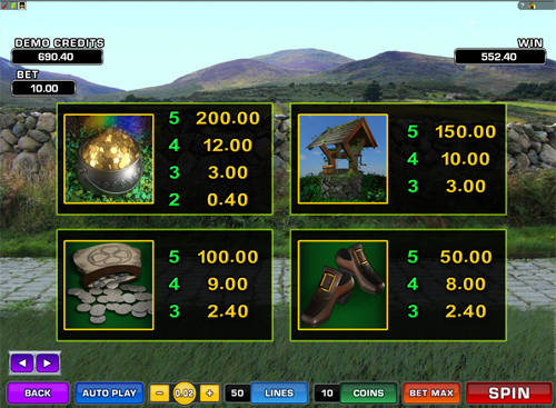 free Lucky Leprechaun's Loot slot paytable