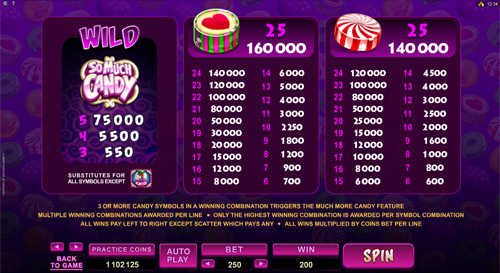 free So Much Candy slot paytable