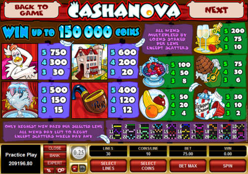 free Cashanova slot paytable
