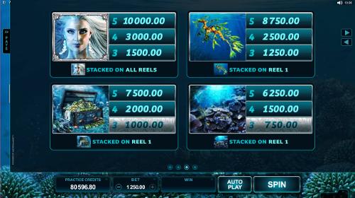 free Ariana slot paytable