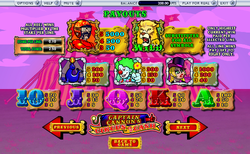 free Captain Cannon's Circus of Cash slot paytable