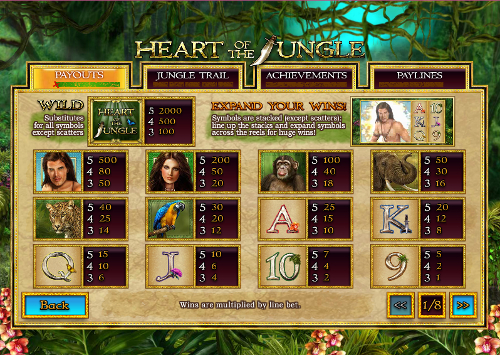 free Heart of the Jungle slot paytable