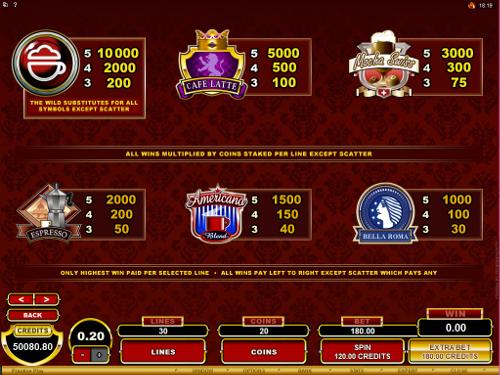 free CashOccino slot paytable
