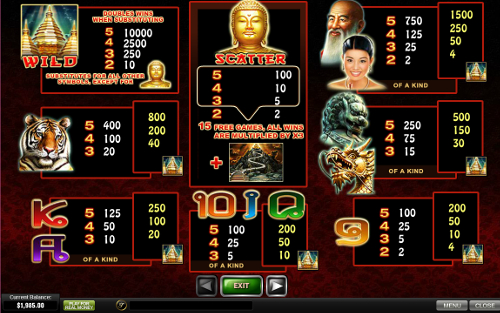 free Thai Temple slot paytable