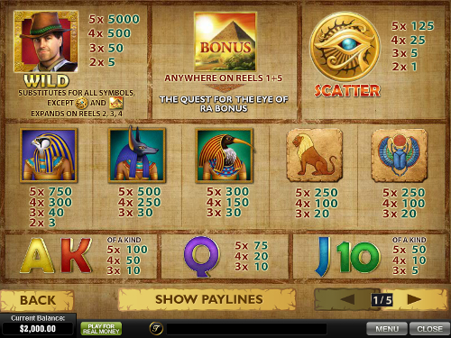 free Daring Dave and the Eye of Ra slot paytable