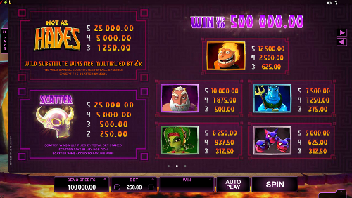 free Hot as Hades slot paytable