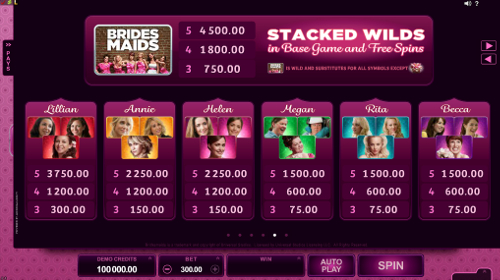 free Bridesmaids slot paytable