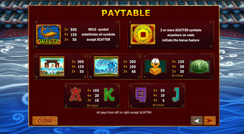free Fortune Jump slot paytable