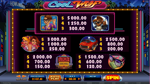 free Cool Wolf slot paytable