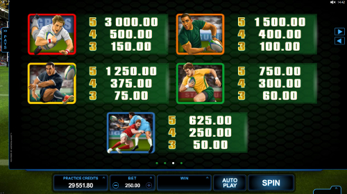 free Rugby Star slot paytable