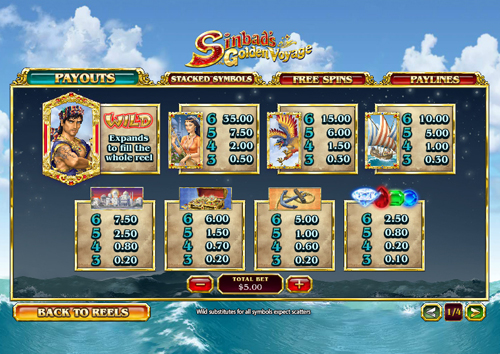 free Sinbad's Golden Voyage slot paytable